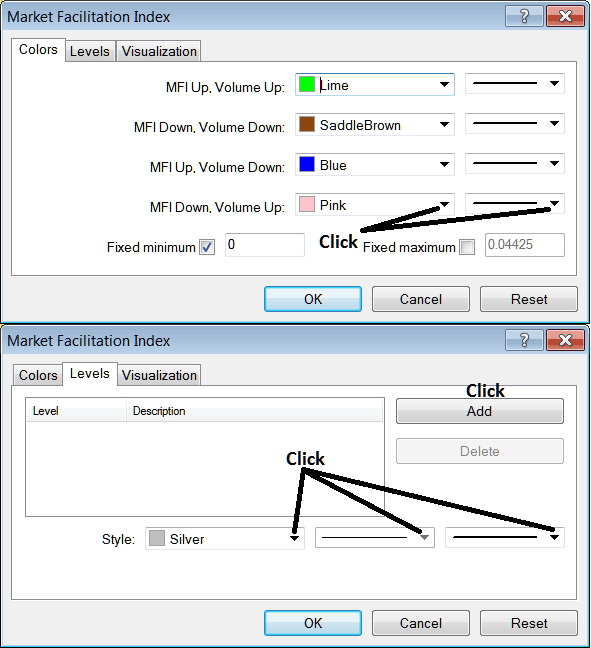 Edit Properties Window For Editing Market Facilitation Index Indicator Settings