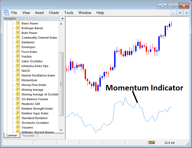 How to Trade Indices With Momentum Stock Index Trading Indicator on MT4 Stock Index Trading Platform