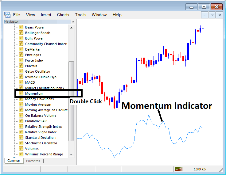 Placing Momentum Stock Index Trading Indicator on Stock Index Trading Charts in MT4 Stock Index Trading Platform