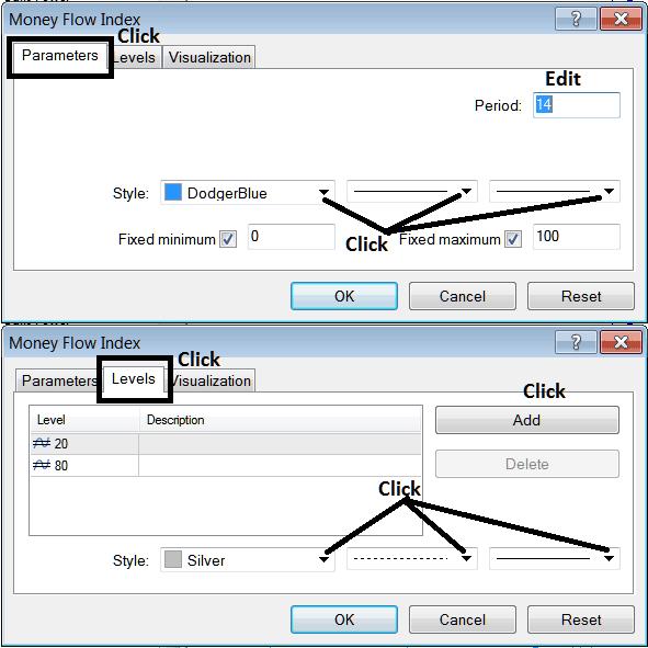 Edit Properties Window For Editing Money Flow Index Indicator Settings
