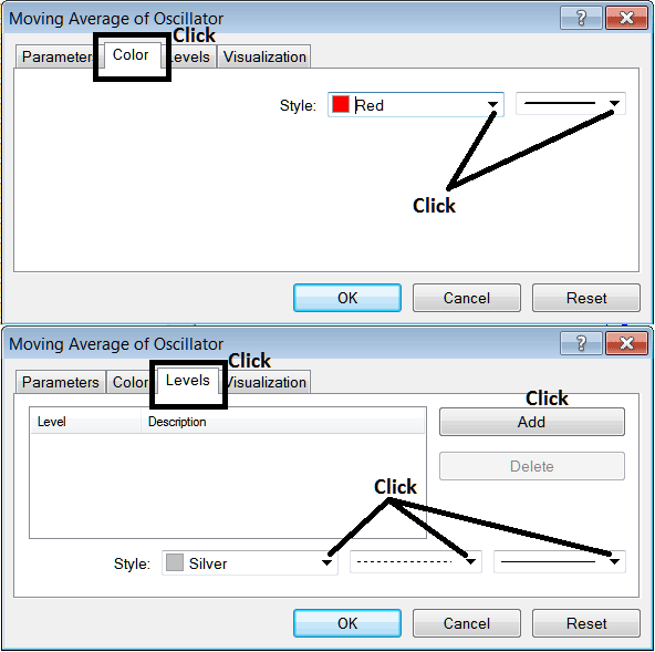 Edit Properties Window For Editing Moving Average Oscillator Indices Technical Indicator Settings