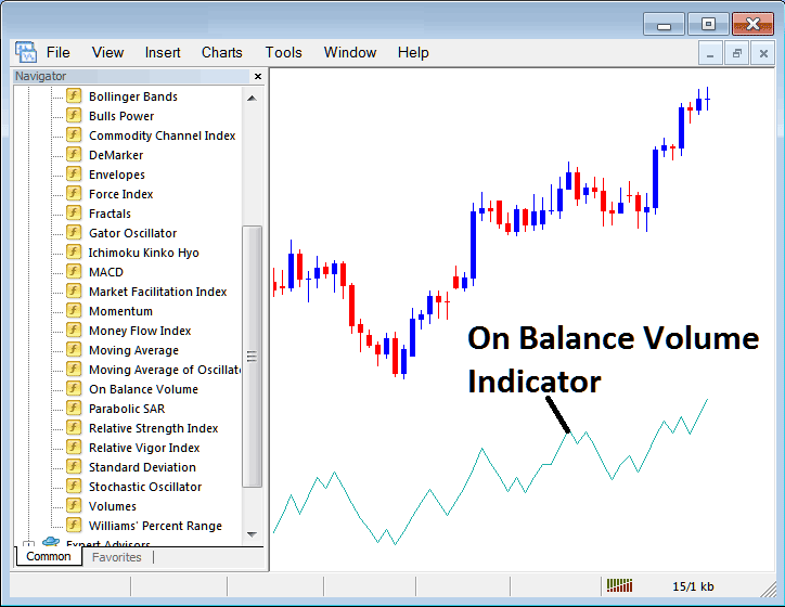 How to Trade Indices With On Balance Volume Indicator on MetaTrader 4 Stock Index Trading Platform - Best Volume Indicator for Indices Day Trading