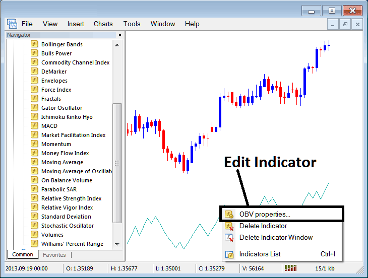 How to Edit On Balance Volume Indicator Properties on MetaTrader 4 - Best Volume Indicator for Indices Day Trading Indices