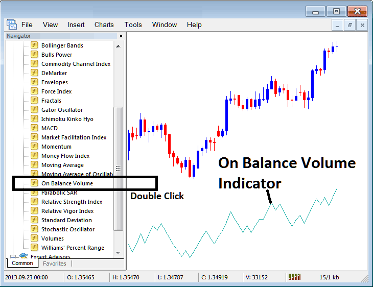 Placing On Balance Volume on Stock Index Trading Charts in MT4 Stock Index Trading Platform - Best Volume Indicators for Indices Day Trading