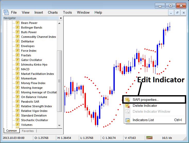 How to Edit Parabolic SAR Stock Index Trading Indicator Properties on MT4 Stock Index Trading Platform