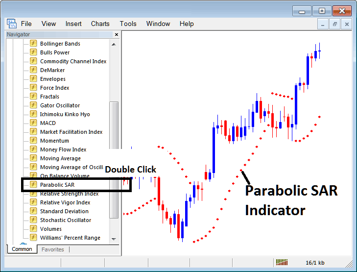 Placing Parabolic SAR on Stock Index Trading Charts in MT4 Stock Index Trading Platform