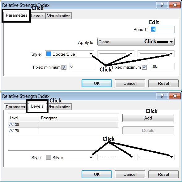 Edit Properties Window For Editing RSI Stock Index Trading Indicator Settings