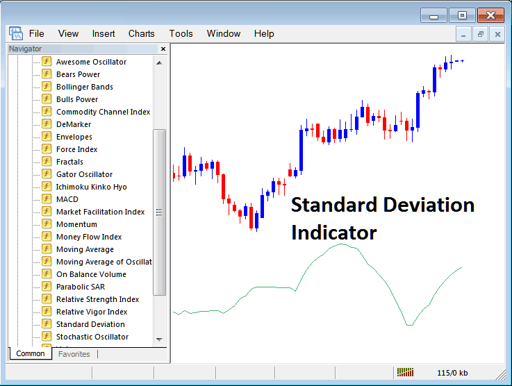 How to Trade Indices With Standard Deviation Indicator on MT4 Stock Index Trading Platform