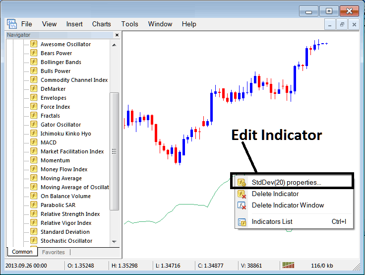 How to Edit Standard Deviation Indicator Properties on MT4