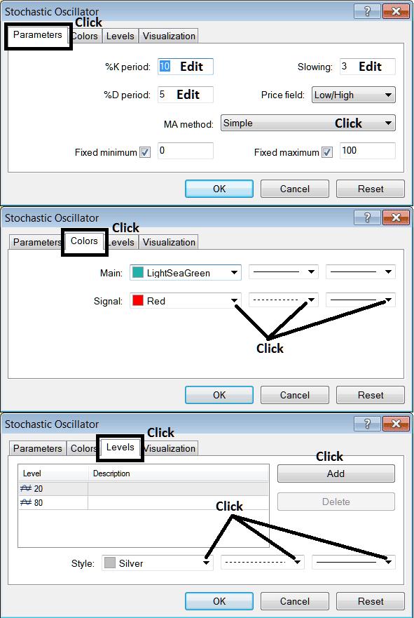 Edit Properties Window For Editing Stochastic Oscillator Stock Index Trading Indicator Settings