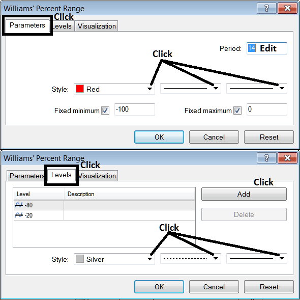 Edit Properties Window For Editing Williams Percentage Range Indicator Settings