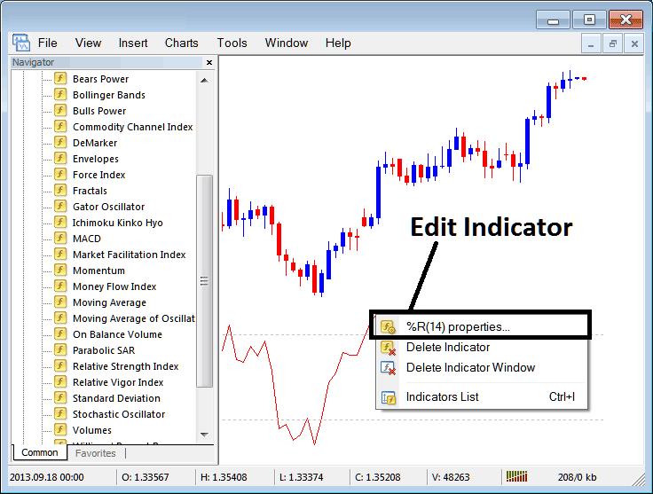 How to Edit Williams Percentage Range Indicator Properties on MT4