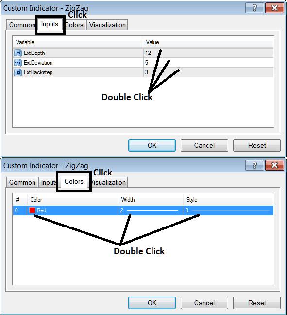 Edit Properties Window For Editing Zigzag Indicator Settings
