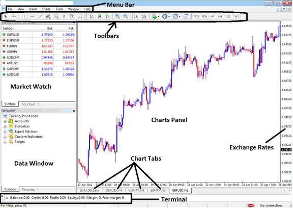 MT4 Indices Trading Platform Software - Top 10 Indices Trading Platforms