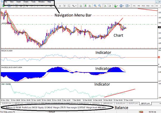 MT4 Indices Trading Platform - MetaTrader 4 Indices Trading Platforms for Windows - How to Trade Indices on MetaTrader 4