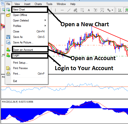 MT4 Indices Trading Platform Open a Indices Trading Account - How to Trade Indices on MetaTrader 4